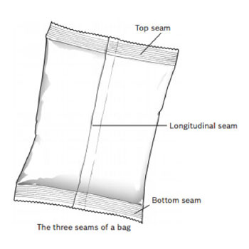 What is it? (A Guide to Vertical Form Fill Seal (Vertical Bagging)) Image